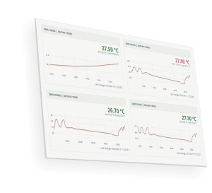 Funkcjonalności urządzeń z linii SmartLine
