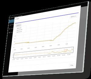 Nowości w oprogramowaniu urządzeń z linii SmartLine